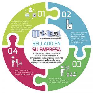 Sellado en su empresa - Infografia